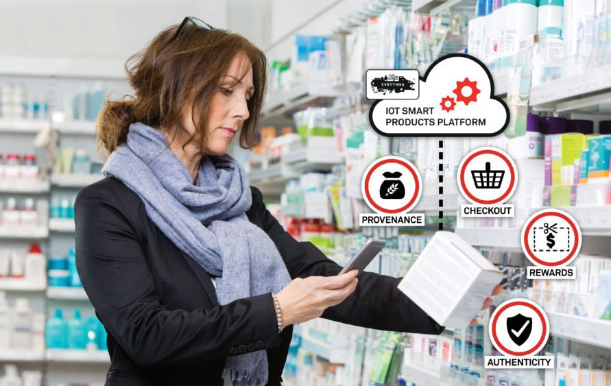 IoT in Retail – Leveraging Smart Devices and Smart Products