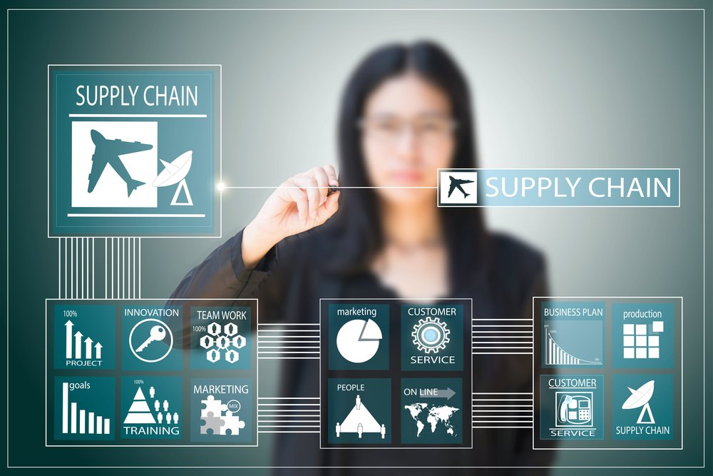 The IoT Revolution in Supply Chain Management